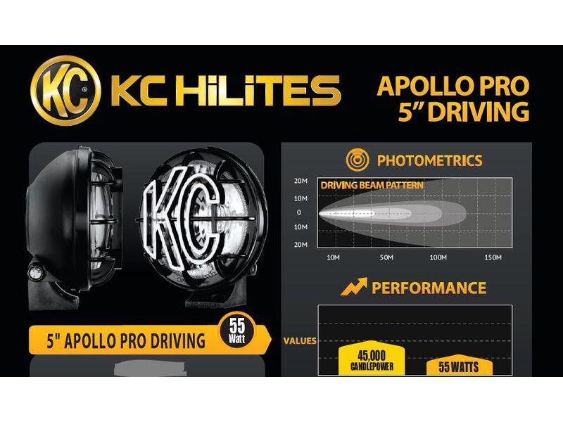 KC HiLiTES Apollo Pro Series Lights | RealTruck on