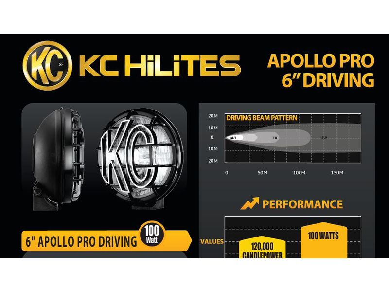 kc hilites apollo pro series lights realtruck Diagram of Apollo 11 Spacecraft kc hilites apollo pro series lights