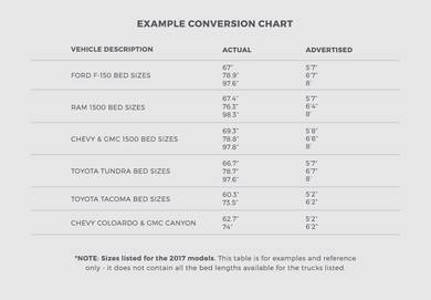 Truck Bed Size Chart >> How To Measure Your Truck Bed Realtruck