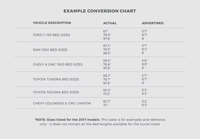 Truck Bed Sizes >> How To Measure Your Truck Bed Realtruck